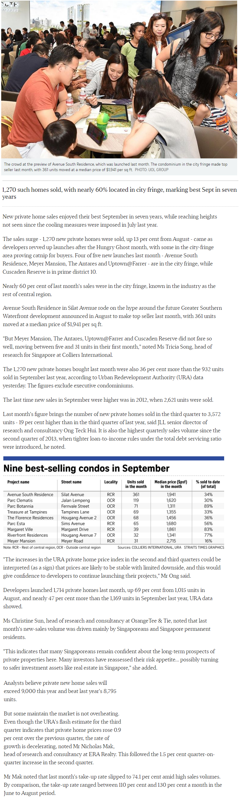 Midtown Modern - New private Home Sales Hit A Hight In September